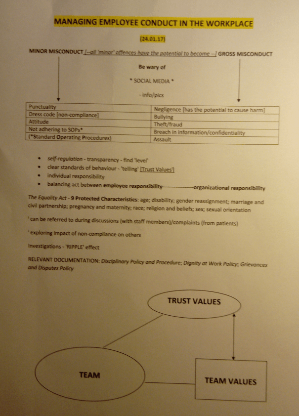 An image of the first page of a print-friendly text document version of the notes taken by Chris Larham during a session on the subject of Managing Employee Conduct in the Workplace, as part of the Manager's Passport course [January 2017].