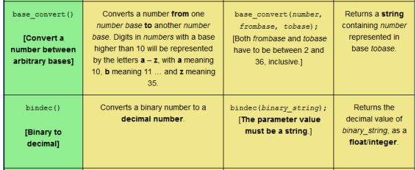 Example of the PHP maths quiz desktop layout.
