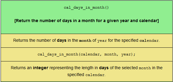 First four rows of the PHP calendar function quiz, sized for mobile viewing.