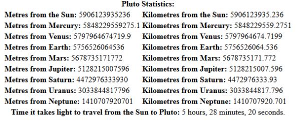 RESTful Web Service: Pluto statistics in html format.