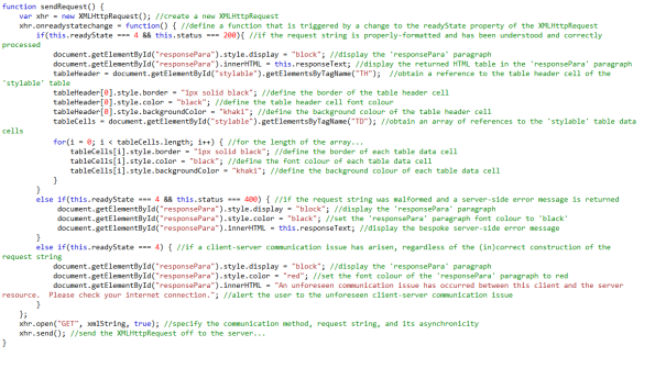 Function that initiates and responds to client-server interaction.