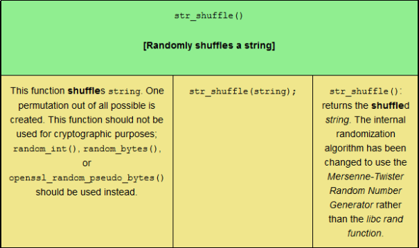 The str_shuffle PHP String function, sized for tablet viewing.