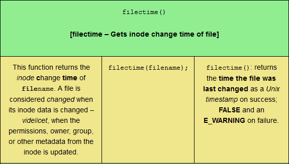 The filectime PHP filesystem function, sized for tablet viewing.