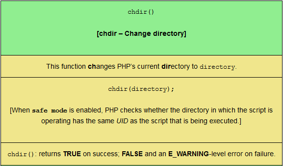 The chdir PHP directory function, sized for mobile viewing.