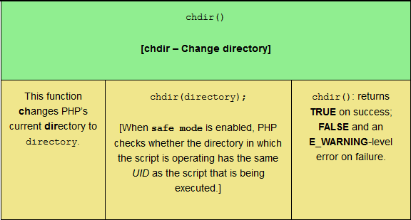 The chdir PHP directory function, sized for tablet viewing.