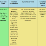 The ftp_alloc PHP FTP function, sized for desktop viewing.