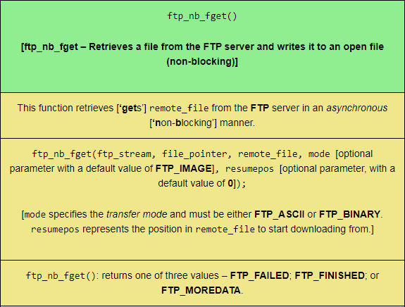 The ftp_nb_fget PHP FTP function, sized for mobile viewing.