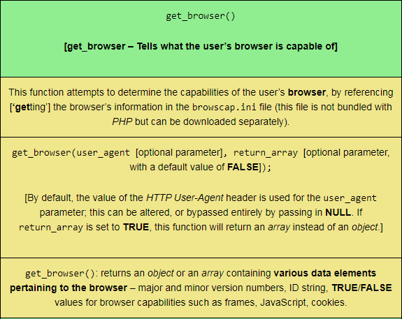 The get_browser PHP function, sized for mobile viewing.