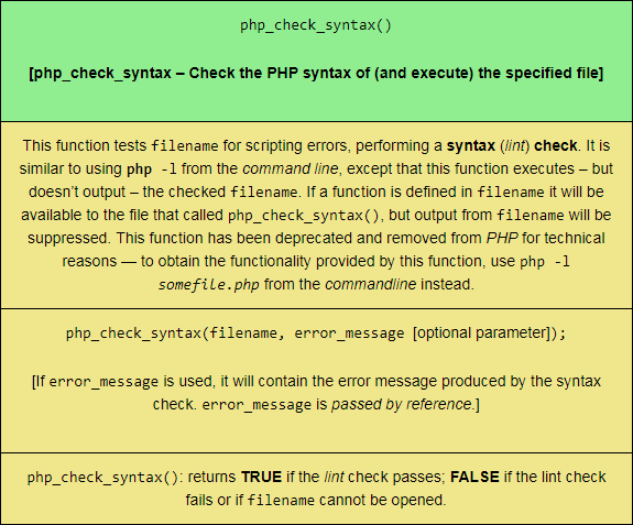 The php_check_syntax PHP function, sized for mobile viewing.