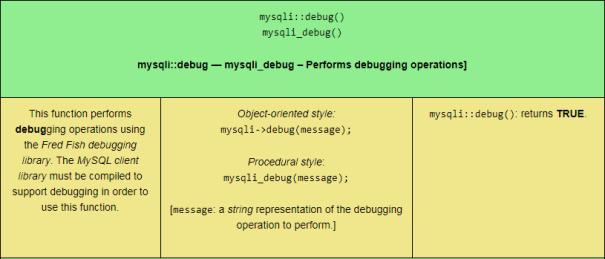 The mysqli::debug() PHP MySQLi function, sized for tablet viewing.