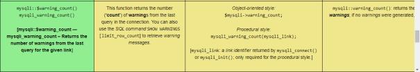 The mysqli::$warning_count() PHP MySQLi function, sized for desktop viewing.