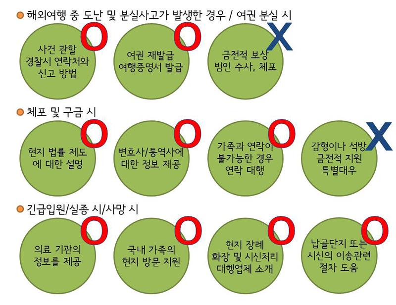 safety travel checklist_01