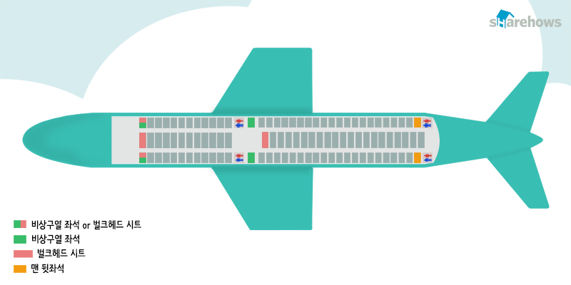 how to choose the best airplane seat 01