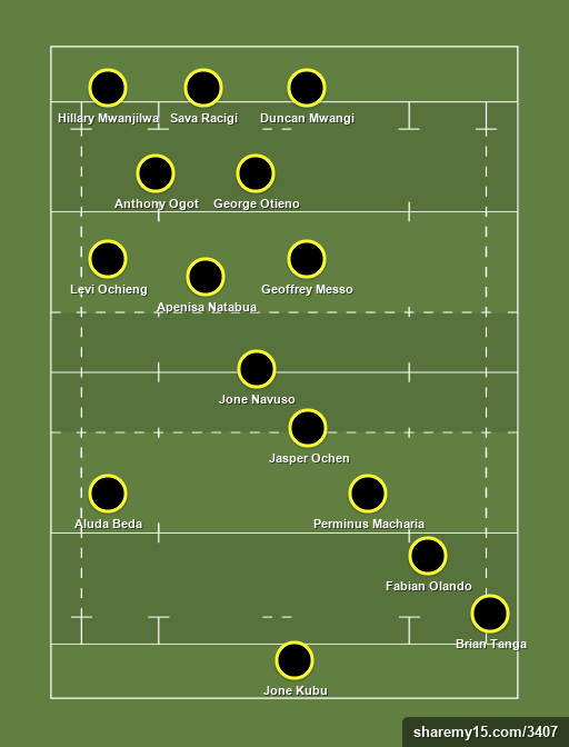 KABRAS SUGAR - Enterprise Cup - 6th November 2016 - Rugby lineups, formations and tactics