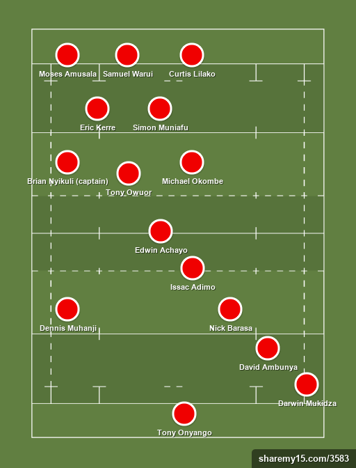 Kenya Simbas - Africa Cup - 16th July 2016 - Rugby lineups, formations and tactics