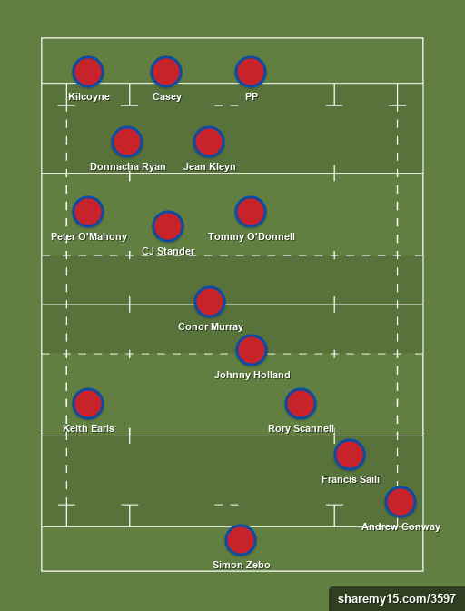Munster 17 - munster 2017 - Rugby lineups, formations and tactics