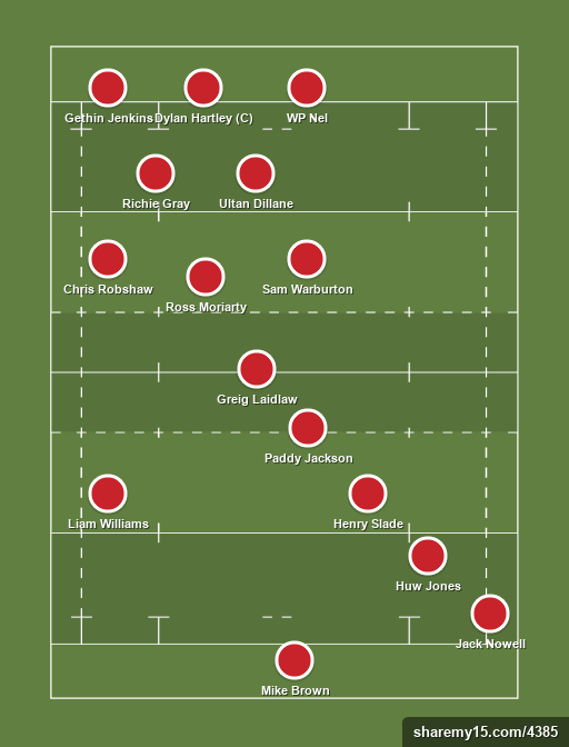 Potential Lions 1st Test Team - Lions Tour - Rugby lineups, formations and tactics