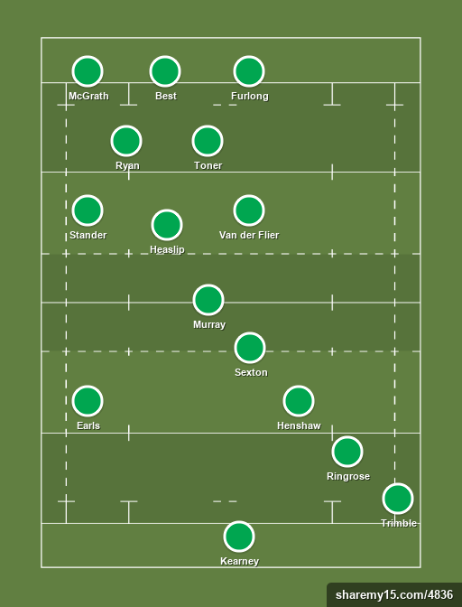 Predicted Ireland XV - Predicted Six Nations XV - Rugby lineups, formations and tactics