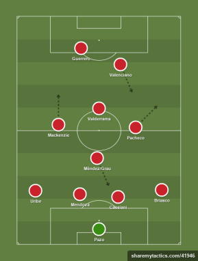 Junior '93 - Football tactics and formations