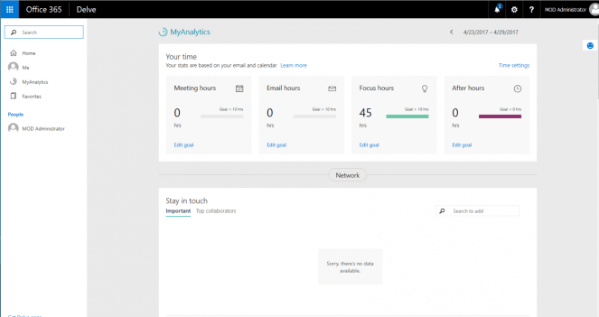 Office 365 - something new today MyAnalytics 2