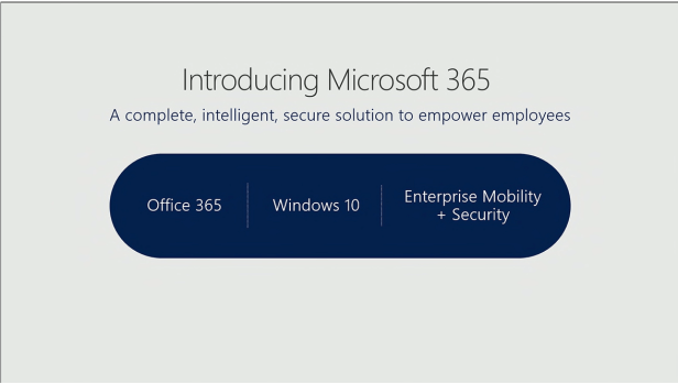 Microsoft 365 - The 365 world is growing even more 1