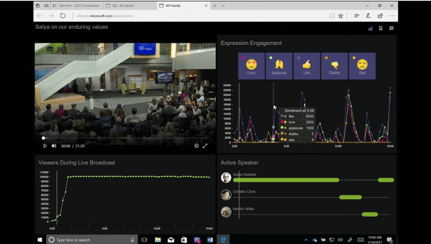 Microsoft 365 - The 365 world is growing even more 5