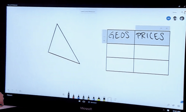 Microsoft 365 - The 365 world is growing even more Microsoft 365, Microsoft Office 365 whiteboard