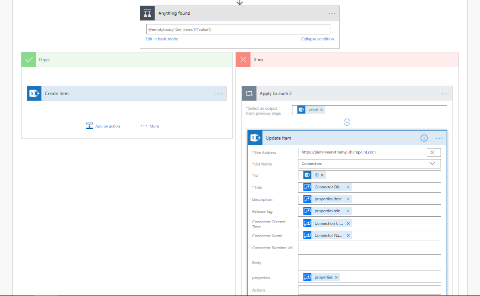 Create or update an item in a SharePoint list