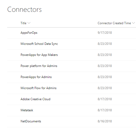Power Automate connectors with their creation date