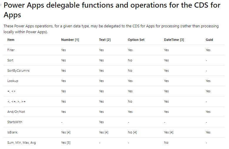 Delegation Warnings in Power Apps Microsoft Office 365