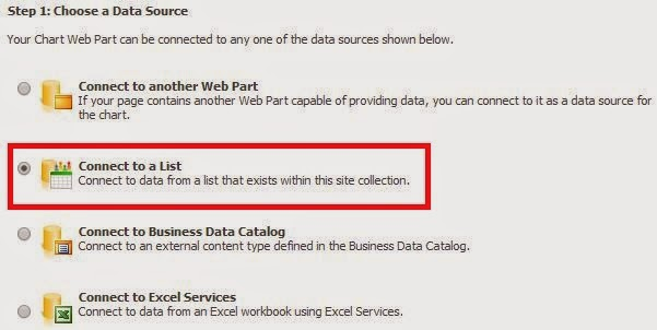 connect list chart webpart sharepoint2013