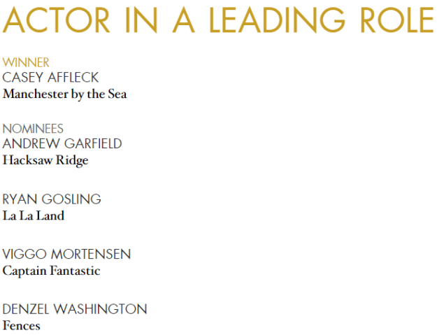 actor-in-a-leading-role