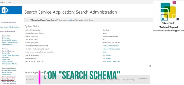 search schema sharepoint 2019 search