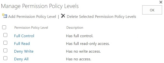manage permission policy levels