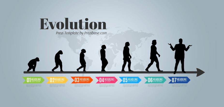 Evolution Presentation Template ShareTemplates
