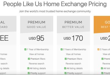 PLU membership fees