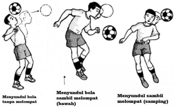 Menyundul Bola