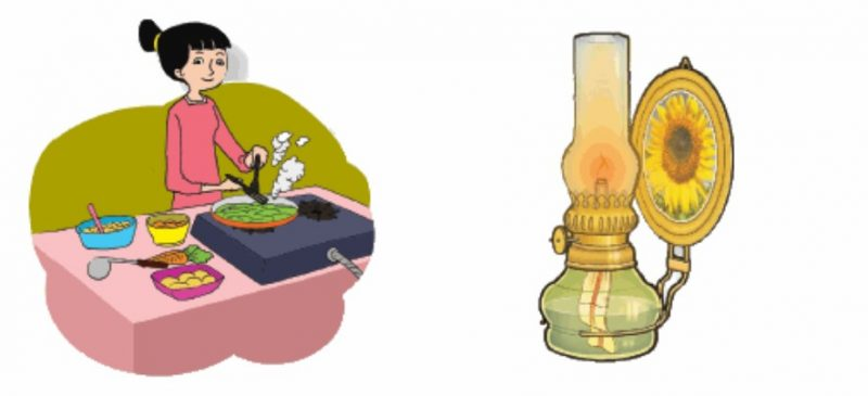 Energi Kimia Menjadi Energi Panas