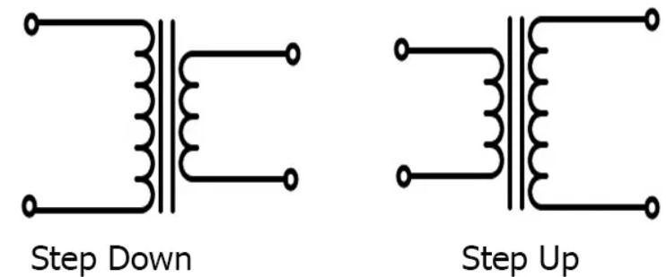 Transformator Step-Down