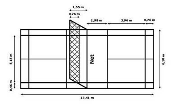 Ukuran Tinggi Net dan Tiangnya