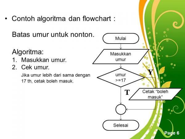 Contoh Algoritma Dan Flowchart