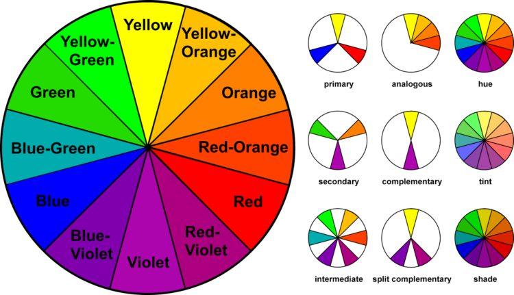Contoh Kombinasi Warna Yang Baik