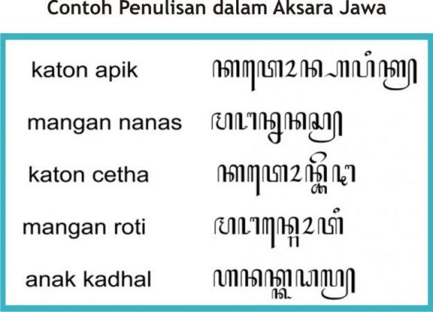 Contoh Penulisan dalam Aksara Jawa