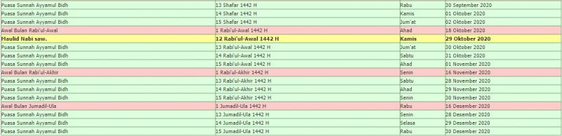kalender hijriyah 7