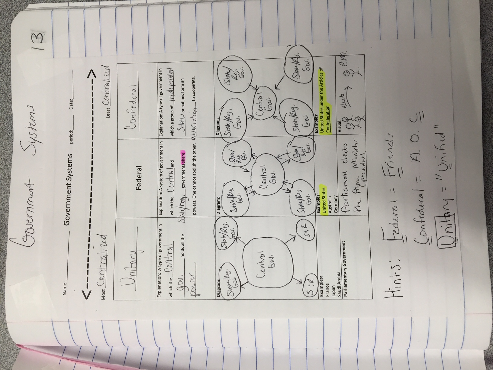 A Class Divided Worksheet Answers