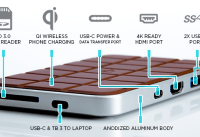 Chocolate Hub: USB-C's Sweetest Solution