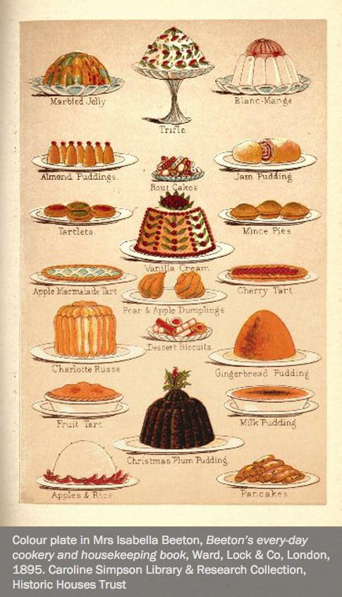 Beeton puddings
