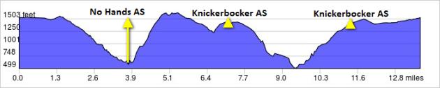 4midable-half-elevation_profile