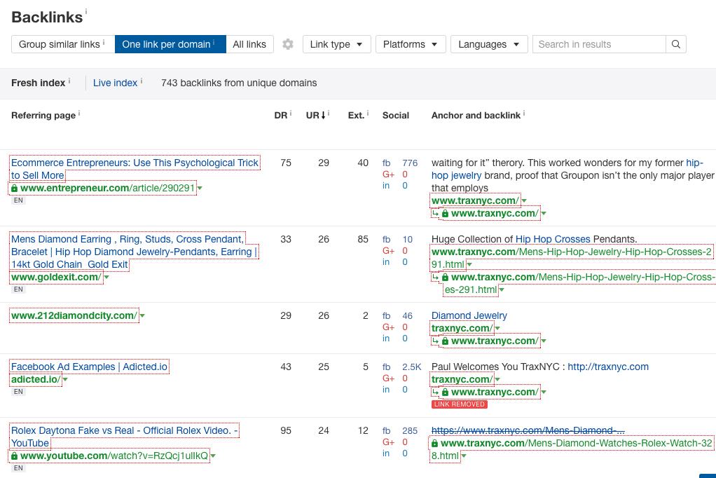 backlink reports competitors