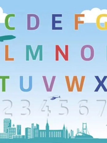 Cityscape Alphabet Letters Numbers Poster (11×17) – Sharp Student